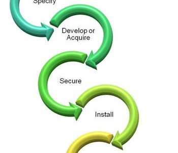 mobile-app-lifecycle-management